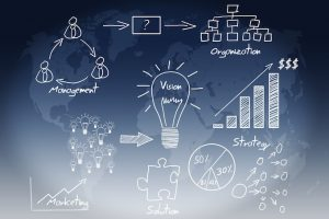 Startup - Create Company/ Business in Egypt